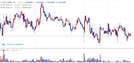 [아침시황]리플 등 알트코인 상승세 지속…비트코인 가격 답보