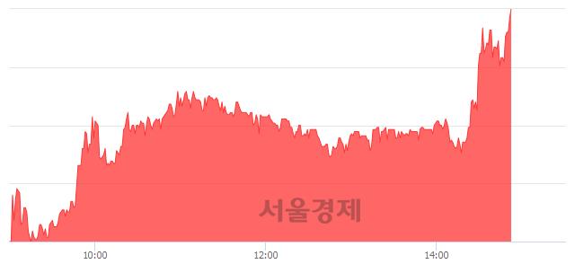 코스타모빌리티, 상한가 진입.. +29.82% ↑