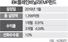 [펀드줌인]'초분산 효과' IBK플레인바닐라EMP펀드, 출시 8개월만에 1,000억 유입
