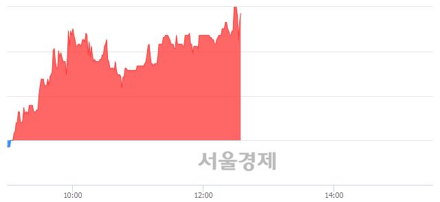 코삼영이엔씨, 매도잔량 1992% 급증