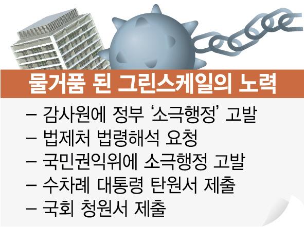 [단독]'규제 임시허가 1호' 중기 결국 문 닫았다