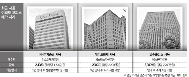 [시그널] '여의도 대박' 꿈꾸던 자산운용사, 손실 걱정