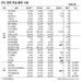 [표]IPO·장외 주요 종목 시세(9월 23일)