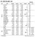[표]IPO·장외 주요 종목 시세(9월 24일)