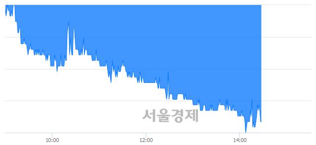 코한국전자금융, 매수잔량 311% 급증