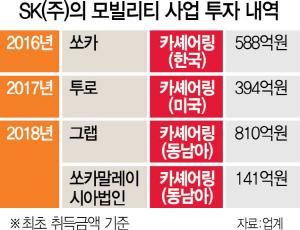 [단독/시그널] SKT-SK네트웍스 '렌터카 빅딜' 나선다