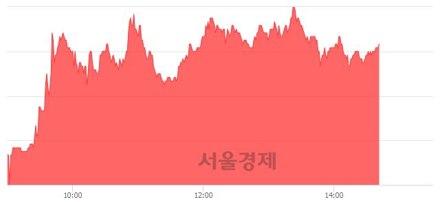 유풀무원, 4.13% 오르며 체결강도 강세 지속(156%)