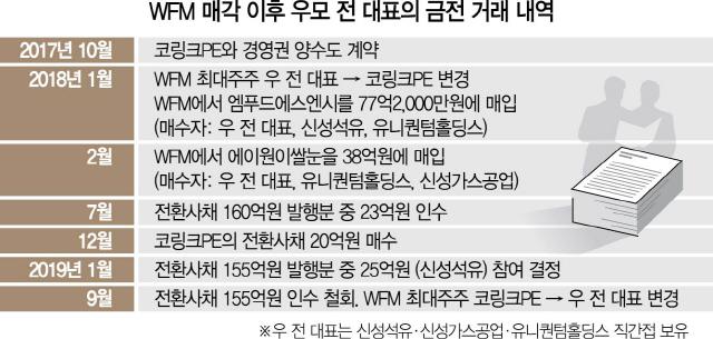 우모 前 대표, '조국 펀드' 투자사 WFM 사실상 '실소유'