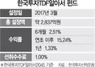 [펀드줌인] 안정적 연금소득 확보에 딱맞는 '한국투자TDF알아서펀드'