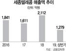 [서경스타즈IR] 세종텔레콤, '통신+신사업'시너지...ICT 히든챔피언