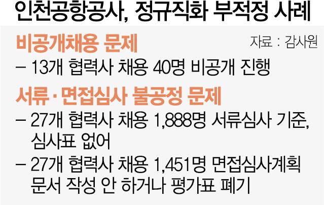 감사원 '인천공항공사 정규직화 부적정'