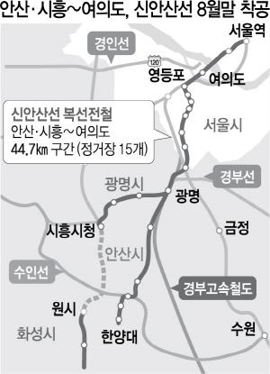 감정원, 신안산선 토지보상 절차 개시…2024년 개통 목표