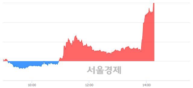 코오성첨단소재, 상한가 진입.. +30.00% ↑