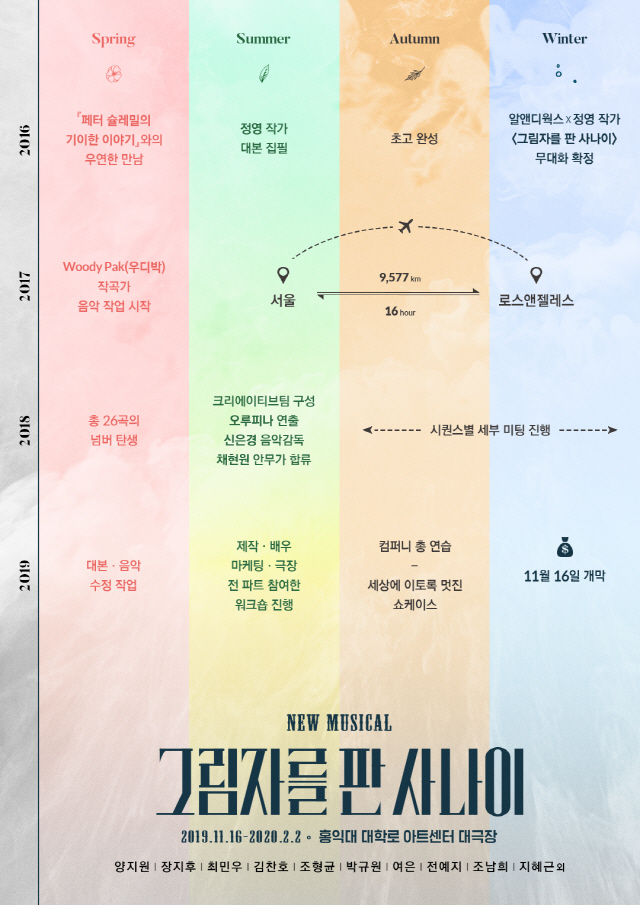 창작 뮤지컬 '그림자를 판 사나이' 4번의 사계절을 보내며 완성