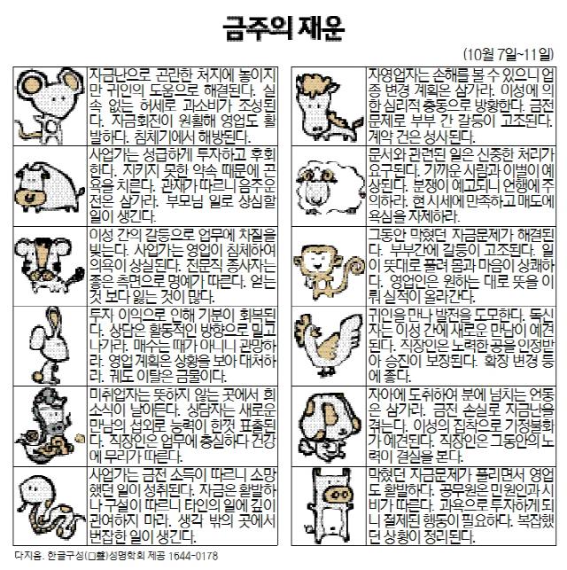 금주의 재운[10월 7일 ~11일]