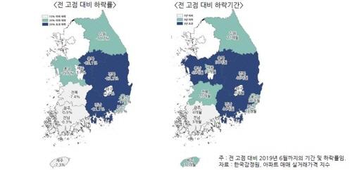 수도권 외곽·지방은 '곡소리'… 규제에 더 심해지는 양극화