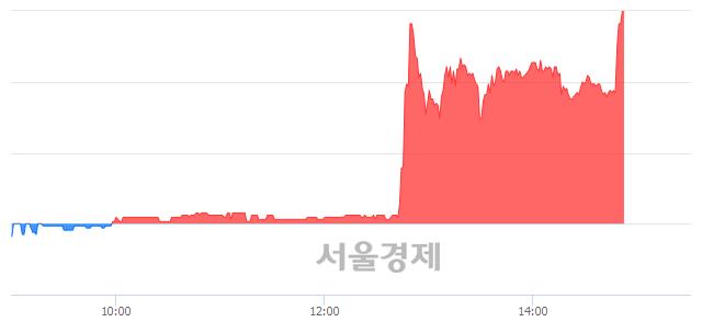 코W홀딩컴퍼니, 상한가 진입.. +30.00% ↑
