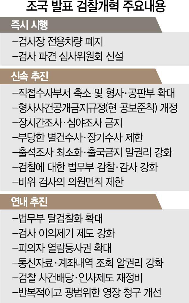 법무부 감찰 권한 늘려 '검찰 셀프감찰' 없앤다