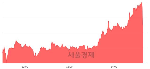 코이원컴포텍, 현재가 6.54% 급락