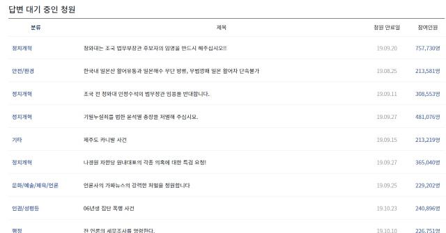 靑, 논란의 '조국 사태' 청원 답변 시작