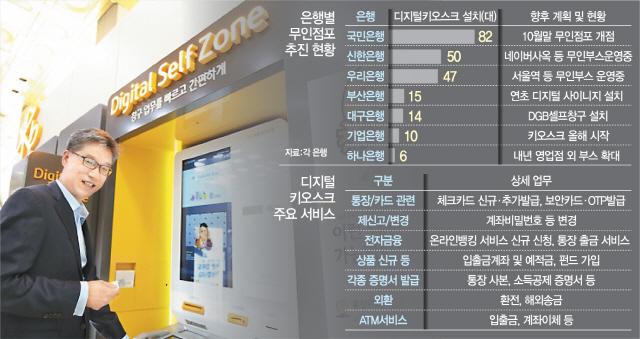 국민銀 무인점포 환전·대출 창구업무 90% 척척…'저비용 고효율 새 비즈니스모델 될것'