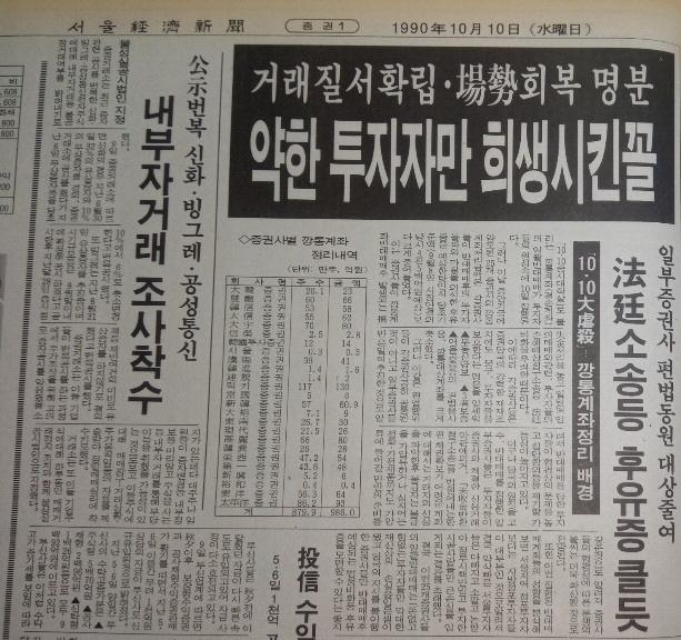 [오늘의 경제소사]1990년 깡통계좌 대정리
