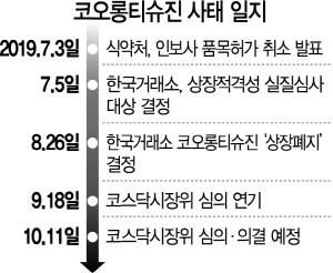 '상폐 기로' 코오롱티슈진, 11일 '마지막 기회' 받나