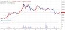 [아침시황]비트코인 1,000만 원대 회복…SEC, 비트코인 ETF 승인 거절