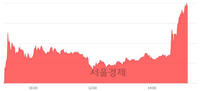 코코오롱생명과학, 상한가 진입.. +29.77% ↑