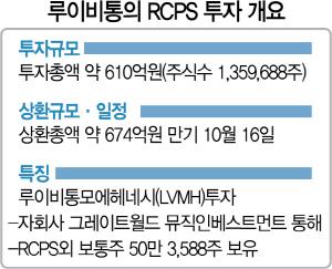 [시그널] 버닝썬 사태 유탄…YG엔터 루이비통과 결별 '674억원 규모 RCPS 상환'