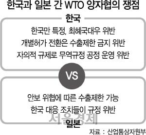 한일, WTO서 수출규제 부당성 놓고 첫 격돌