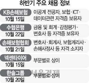 [채용정보] KB손보, 15일까지 접수…ICT자격증 보유자 우대
