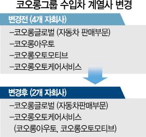 [시그널 INSIDE] 코오롱, 수입차 판매 계열사 3곳→1곳…통매각 수순 밟나