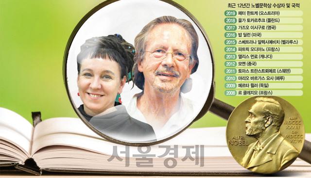 시대 대표 여성·이단아 노벨문학상 품다