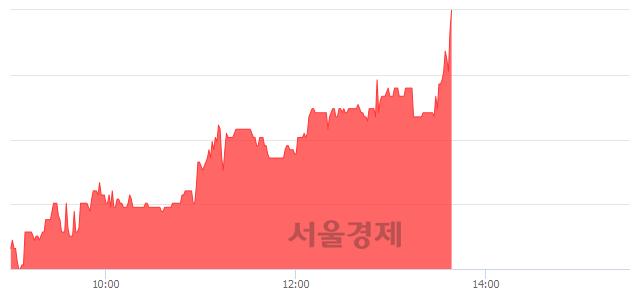 코ISC, 전일 대비 7.17% 상승.. 일일회전율은 0.83% 기록