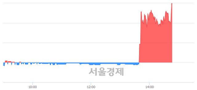 코알티캐스트, 상한가 진입.. +29.76% ↑