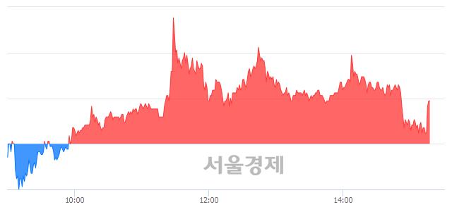 <코>이글벳, 매도잔량 380% 급증