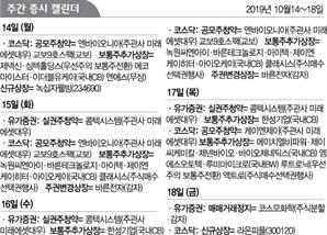 [주간증시캘린더] 녹십자웰빙 14일 코스닥 상장..엔바이오니아 14~15일 청약