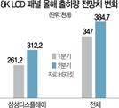 삼성 강공에…8K TV 시장 판커질듯