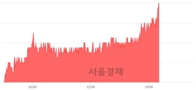 코인탑스, 전일 대비 7.30% 상승.. 일일회전율은 0.58% 기록