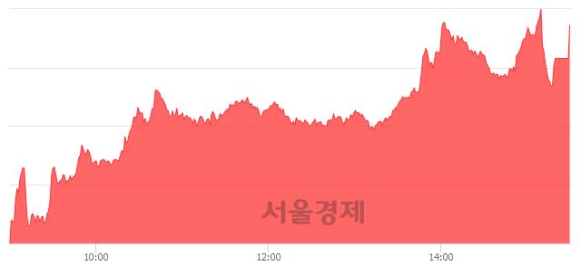 [마감 시황]  외국인과 기관의 동반 매수세.. 코스닥 646.80(▲5.34, +0.83%) 상승 마감