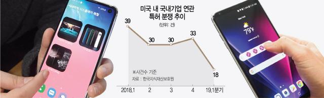 애플과 항소심서 승기잡자, 삼성·LG까지 '무차별 타격'