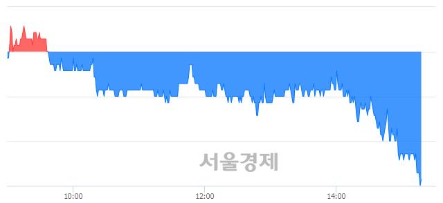 유동국제강, 매수잔량 449% 급증