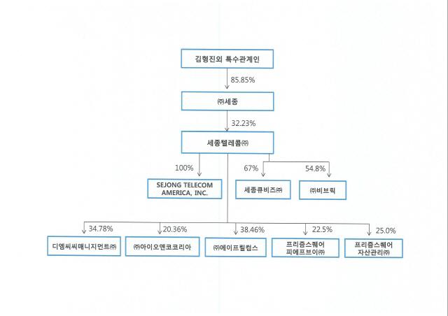 세종텔레콤, '코인원 인수 검토설' 일축…복수 업계 관계자 '논의 중으로 알고 있다'