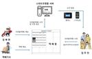LH, IoT기반 스마트우편함 내년 분양주택부터 도입