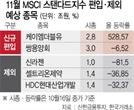 내달 MSCI지수 편입 예상...케이엠더블유·쌍용양회 수혜 기대
