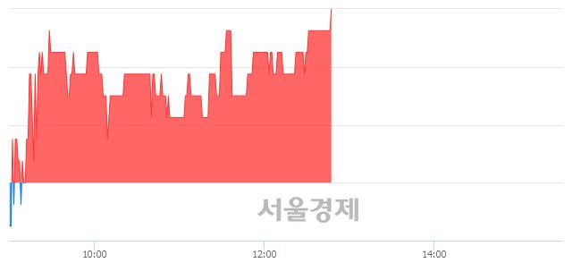 <코>넥스트아이, 3.02% 오르며 체결강도 강세 지속(215%)
