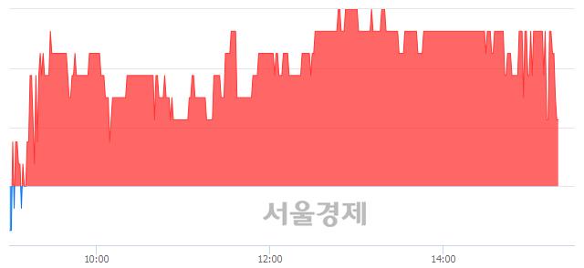 코넥스트아이, 매수잔량 492% 급증