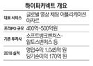 """[시그널] '아자르' 하이퍼커넥트, 프리IPO 착수…""""500억 수혈"""""""