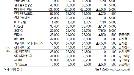 [표]IPO·장외 주요 종목 시세(10월 17일)